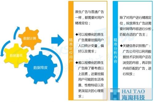跨媒体联合,整合产业链